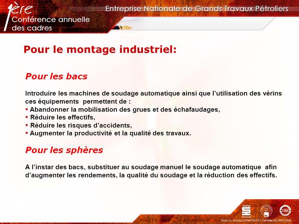 Pour le montage industriel: