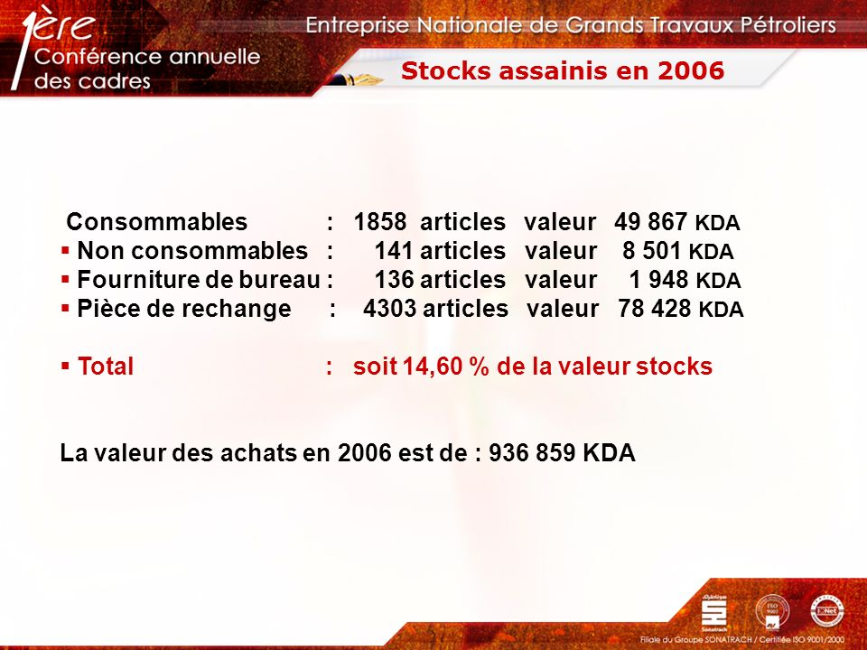 Stocks assainis en 2006 Consommables : 1858 articles valeur 49 867 KDA.