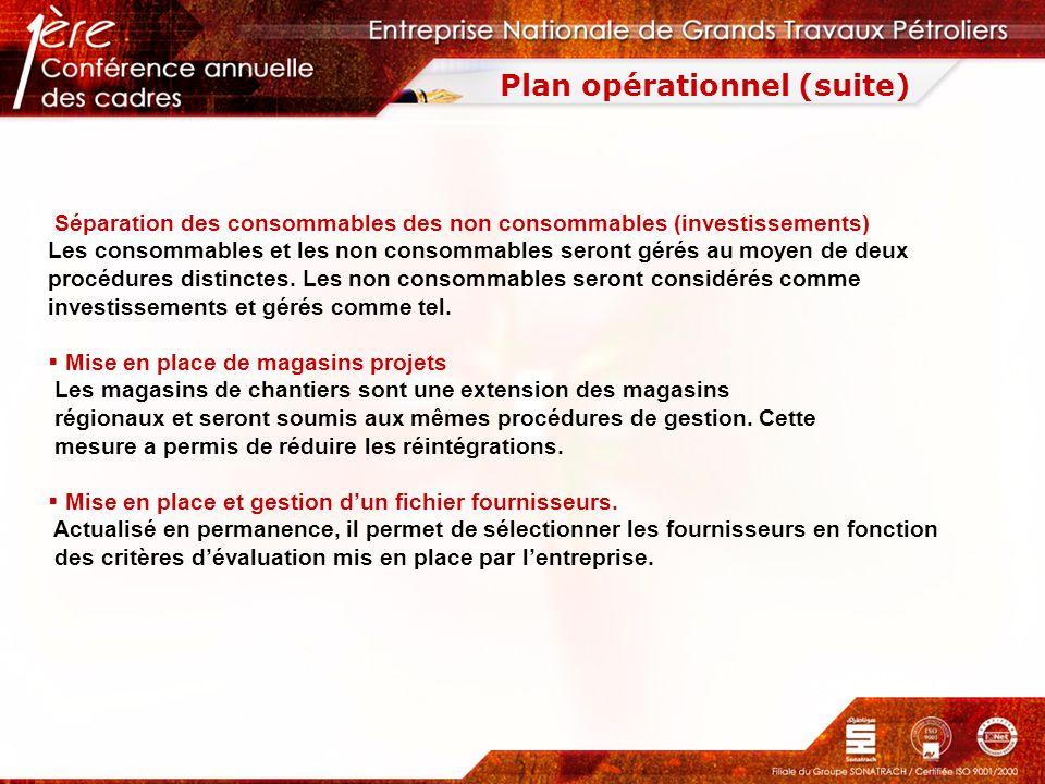 Plan opérationnel (suite)