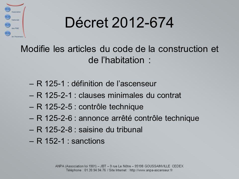 Modifie les articles du code de la construction et de l'habitation :