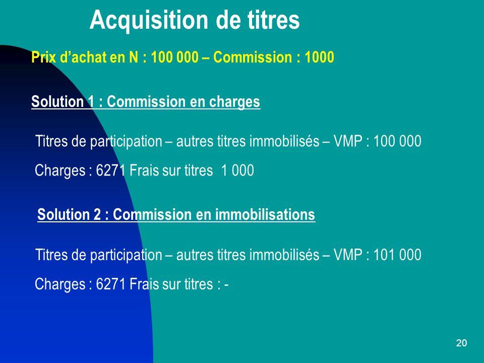 Acquisition de titres Prix d'achat en N : 100 000 – Commission : 1000