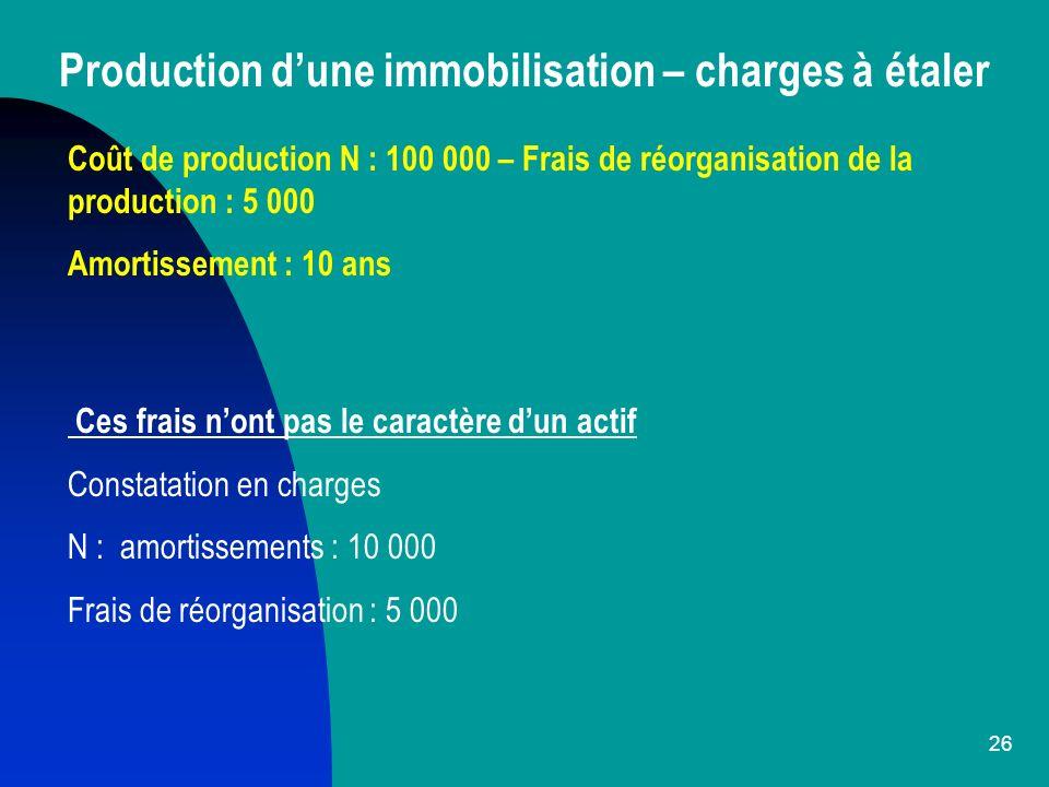 Production d'une immobilisation – charges à étaler