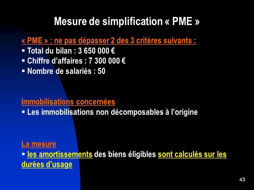 Mesure de simplification « PME »