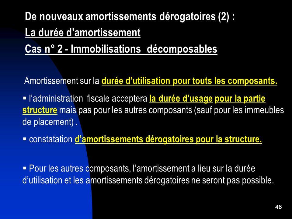 De nouveaux amortissements dérogatoires (2) : La durée d'amortissement
