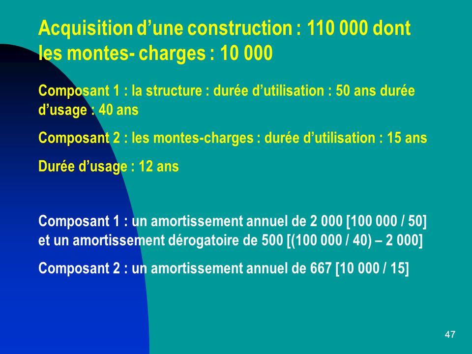 Acquisition d'une construction : 110 000 dont les montes- charges : 10 000