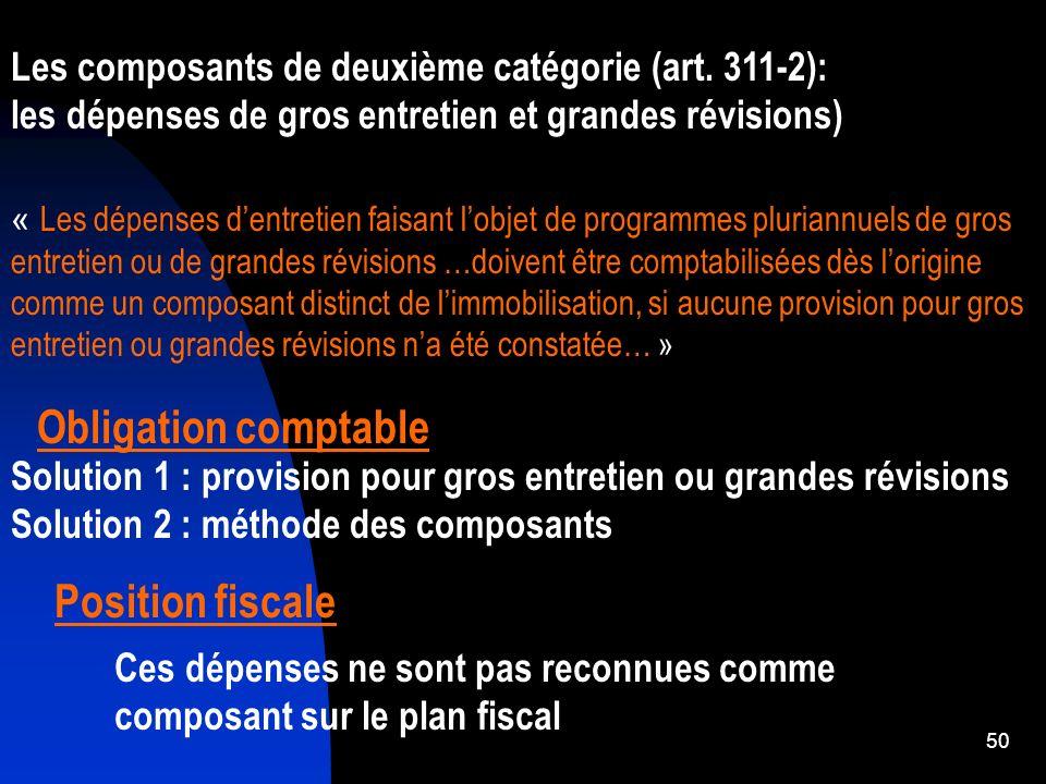 Obligation comptable Position fiscale