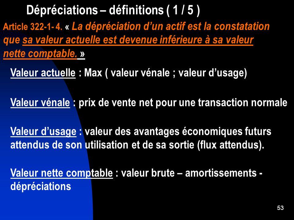 Dépréciations – définitions ( 1 / 5 )