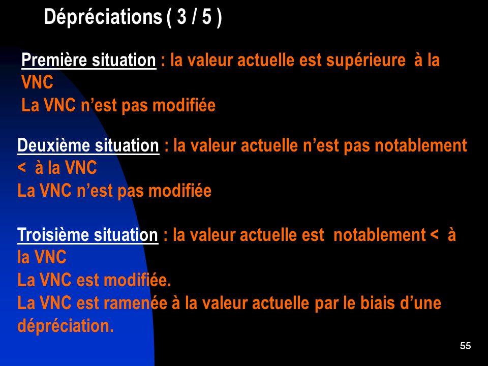 Dépréciations ( 3 / 5 ) Première situation : la valeur actuelle est supérieure à la VNC. La VNC n'est pas modifiée.