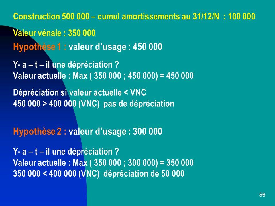 Hypothèse 1 : valeur d'usage : 450 000