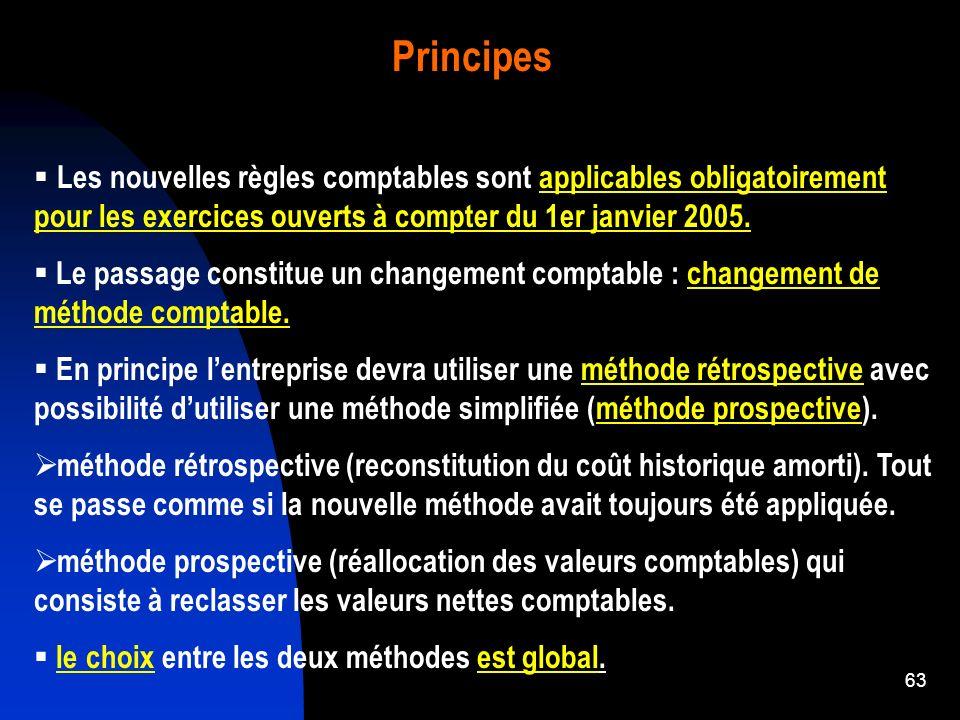 Principes Les nouvelles règles comptables sont applicables obligatoirement pour les exercices ouverts à compter du 1er janvier 2005.
