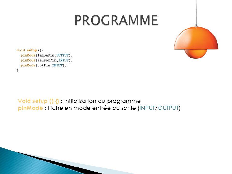 PROGRAMME Void setup () {} : Initialisation du programme