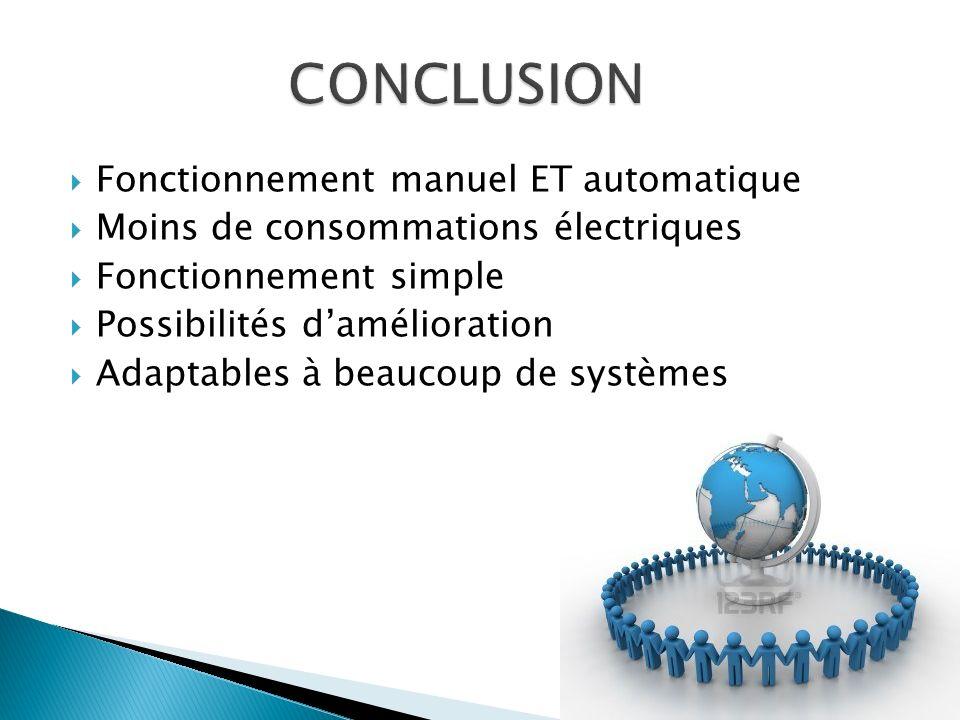 CONCLUSION Fonctionnement manuel ET automatique