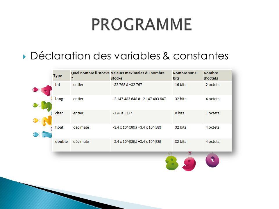 PROGRAMME Déclaration des variables & constantes