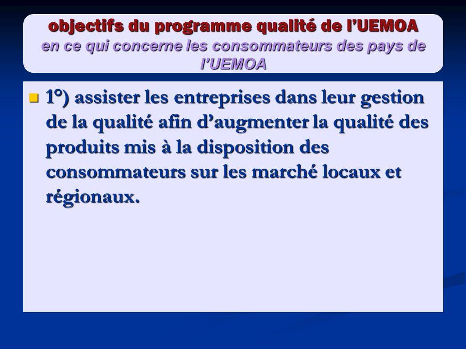 objectifs du programme qualité de l'UEMOA en ce qui concerne les consommateurs des pays de l'UEMOA