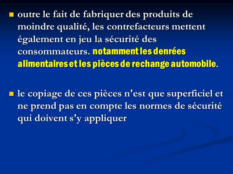 outre le fait de fabriquer des produits de moindre qualité, les contrefacteurs mettent également en jeu la sécurité des consommateurs. notamment les denrées alimentaires et les pièces de rechange automobile.