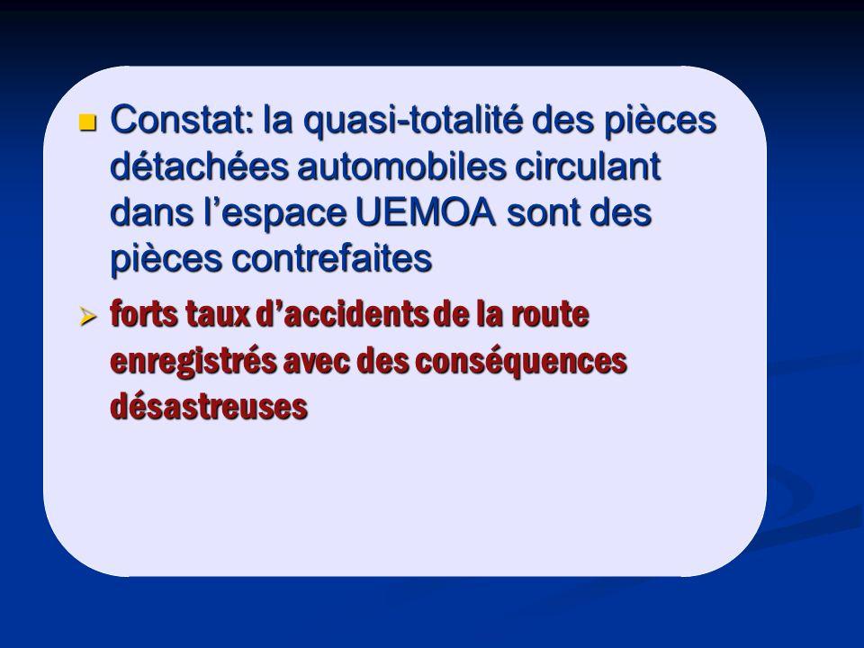 Constat: la quasi-totalité des pièces détachées automobiles circulant dans l'espace UEMOA sont des pièces contrefaites