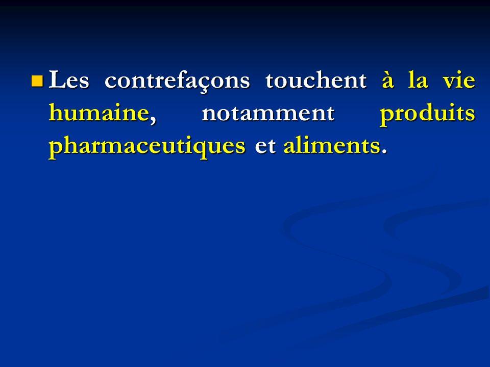 Les contrefaçons touchent à la vie humaine, notamment produits pharmaceutiques et aliments.
