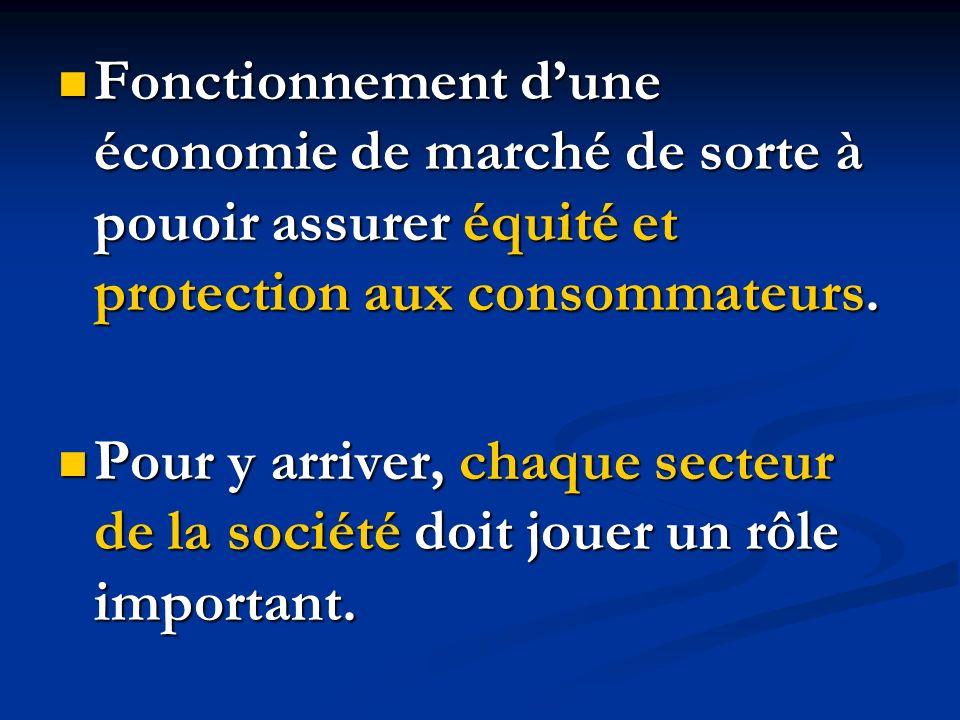 Fonctionnement d'une économie de marché de sorte à pouoir assurer équité et protection aux consommateurs.