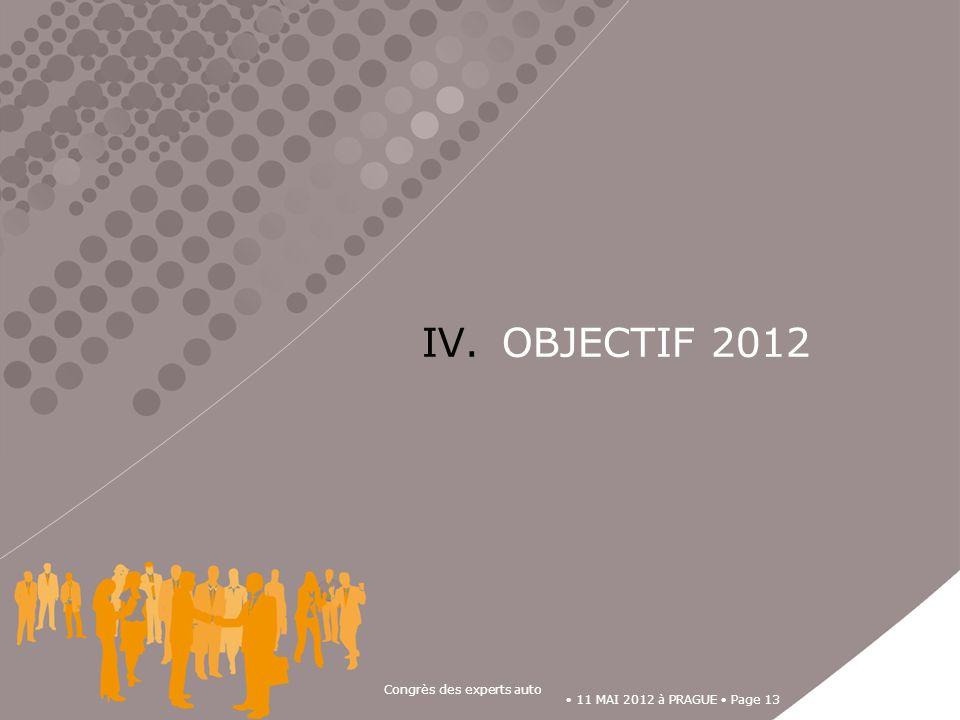 OBJECTIF 2012