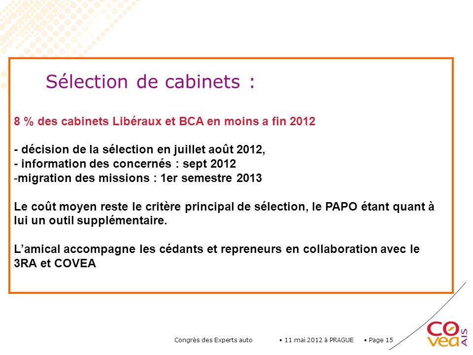 Sélection de cabinets :