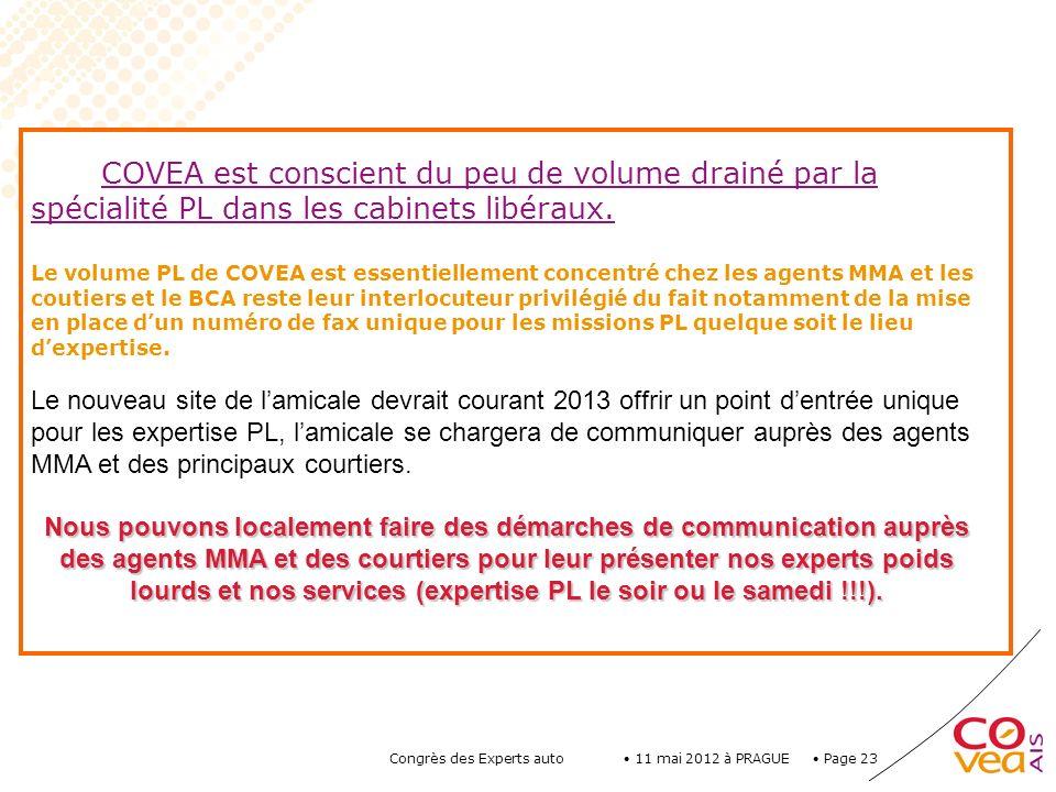 COVEA est conscient du peu de volume drainé par la spécialité PL dans les cabinets libéraux.