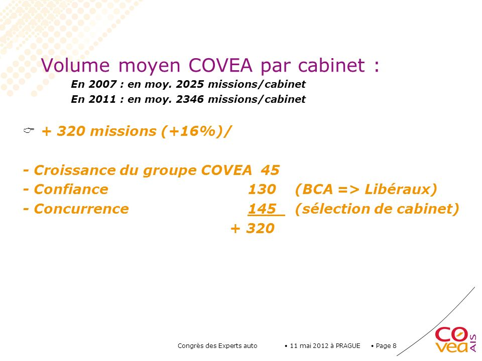 - Croissance du groupe COVEA 45 - Confiance 130 (BCA => Libéraux)