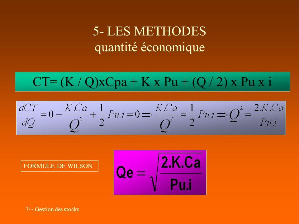 5- LES METHODES quantité économique