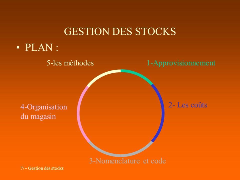 GESTION DES STOCKS PLAN : 5-les méthodes 1-Approvisionnement
