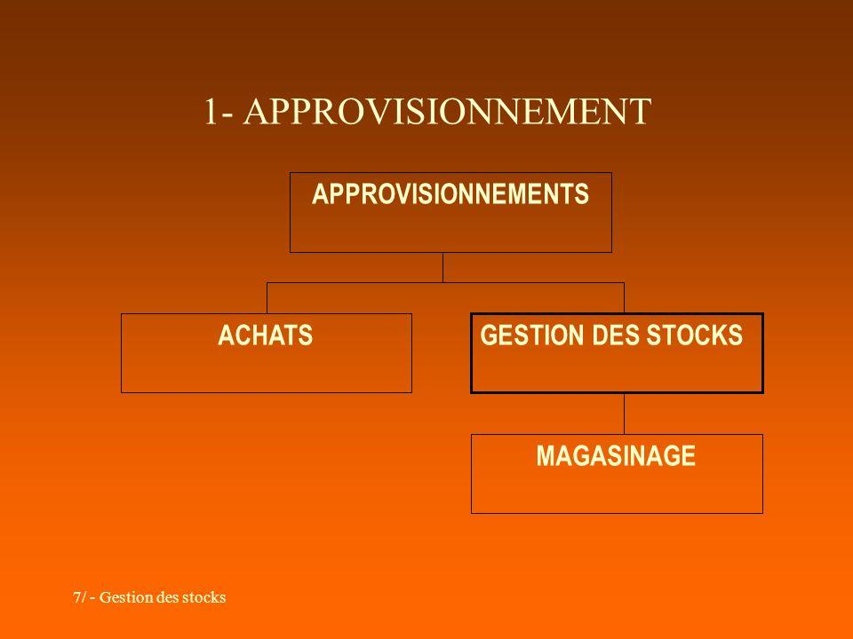1- APPROVISIONNEMENT APPROVISIONNEMENTS ACHATS GESTION DES STOCKS