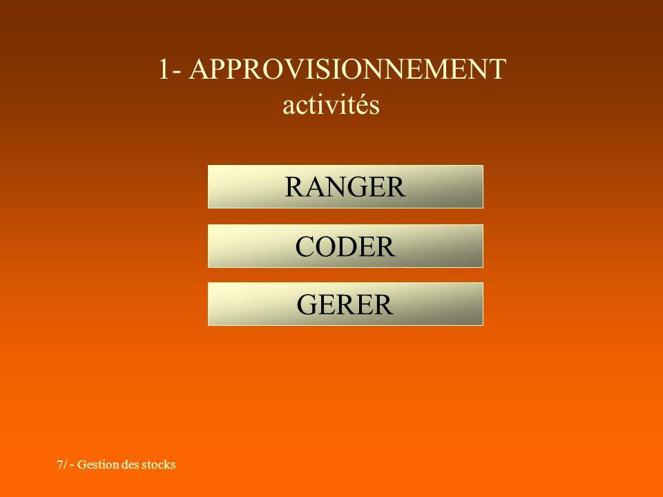 1- APPROVISIONNEMENT activités