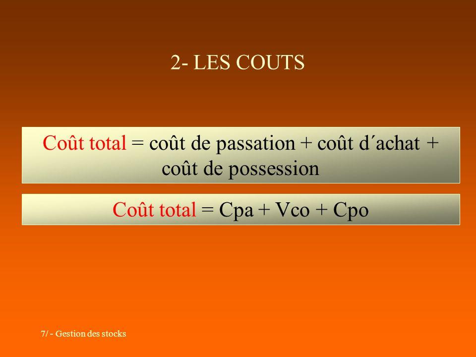 Coût total = coût de passation + coût d´achat + coût de possession