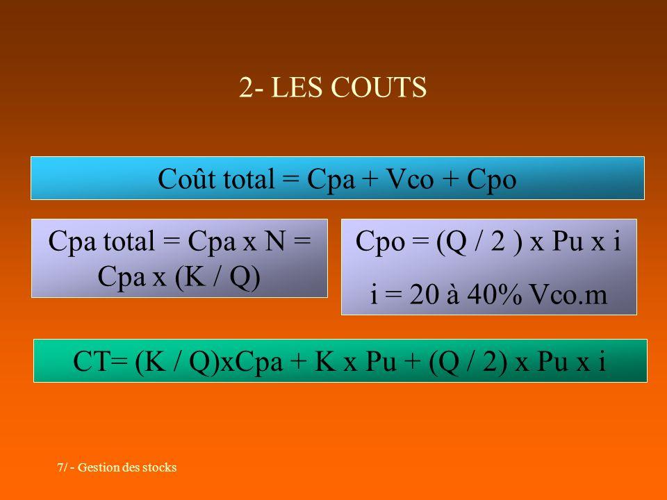 Coût total = Cpa + Vco + Cpo