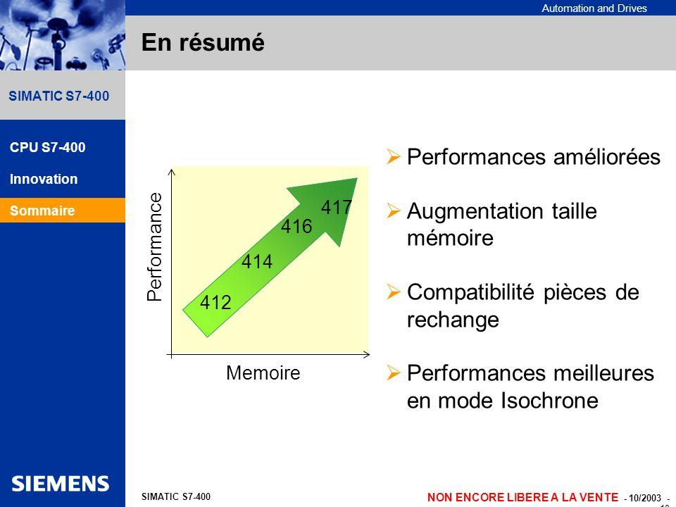 En résumé Performances améliorées Augmentation taille mémoire