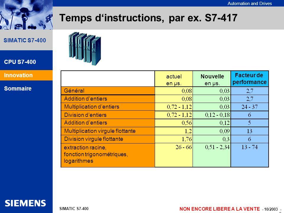 Temps d'instructions, par ex. S7-417