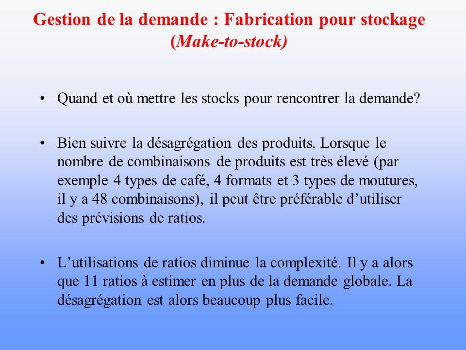 Gestion de la demande : Fabrication pour stockage (Make-to-stock)