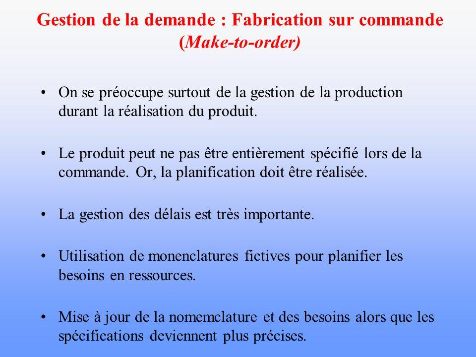 Gestion de la demande : Fabrication sur commande (Make-to-order)