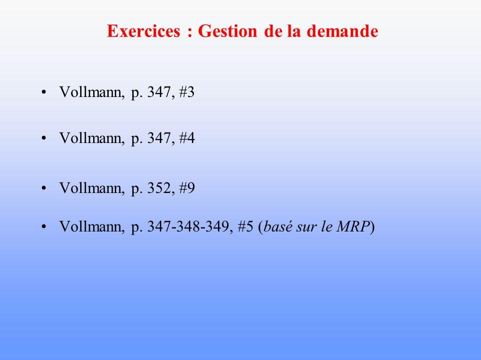 Exercices : Gestion de la demande