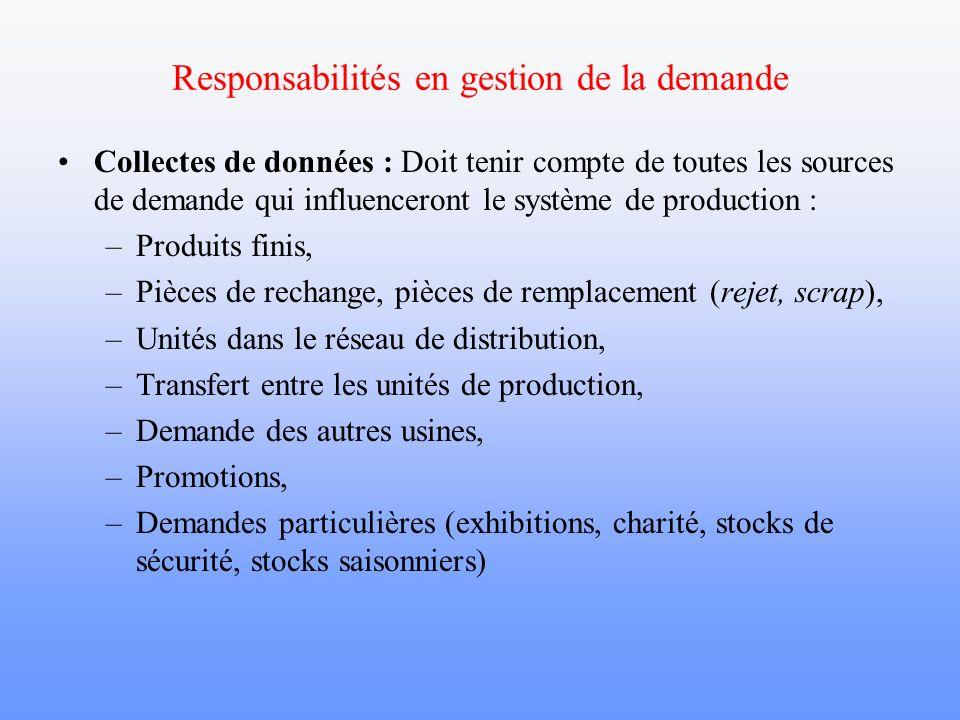 Responsabilités en gestion de la demande