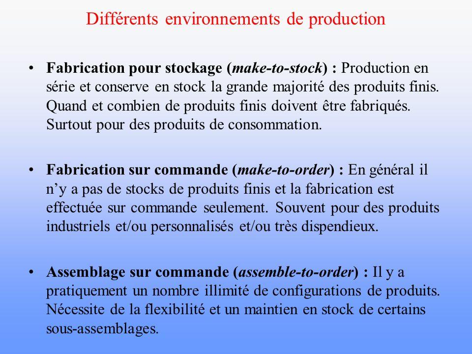 Différents environnements de production