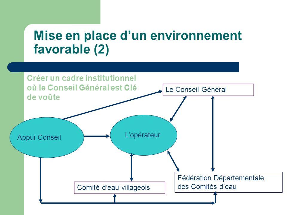 Mise en place d'un environnement favorable (2)