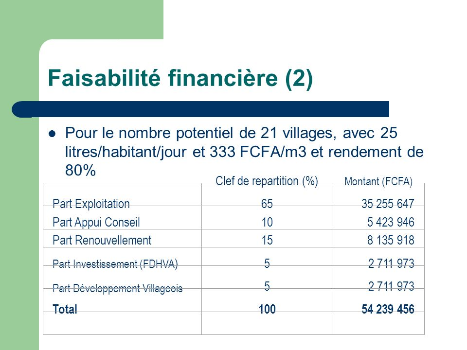 Faisabilité financière (2)