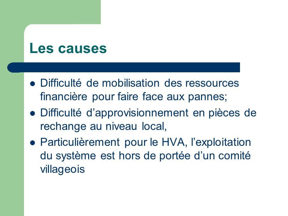 Les causes Difficulté de mobilisation des ressources financière pour faire face aux pannes;