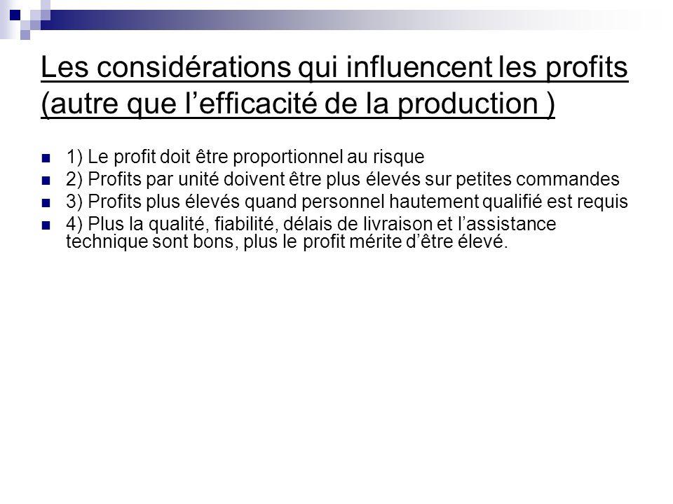 Les considérations qui influencent les profits (autre que l'efficacité de la production )