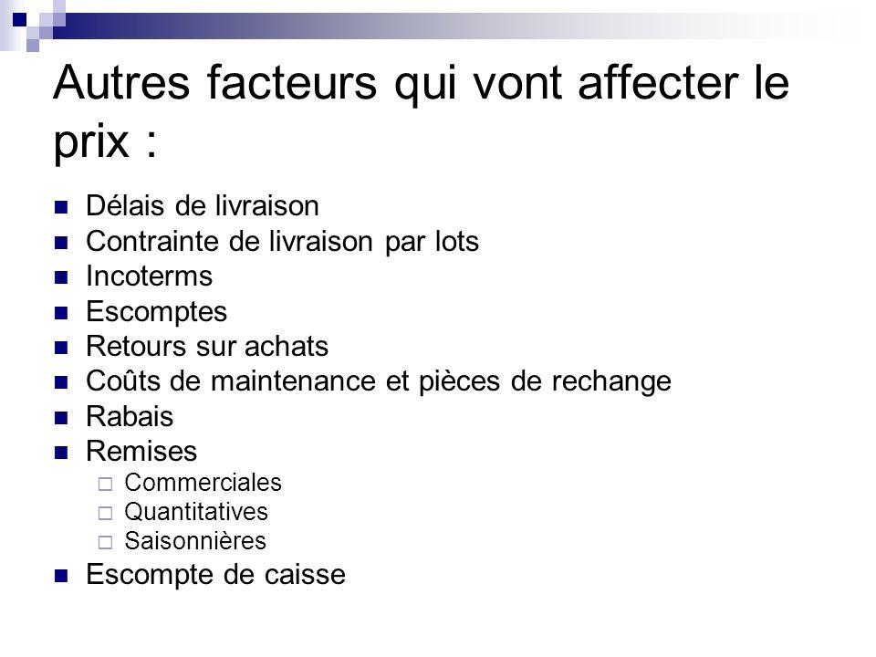 Autres facteurs qui vont affecter le prix :
