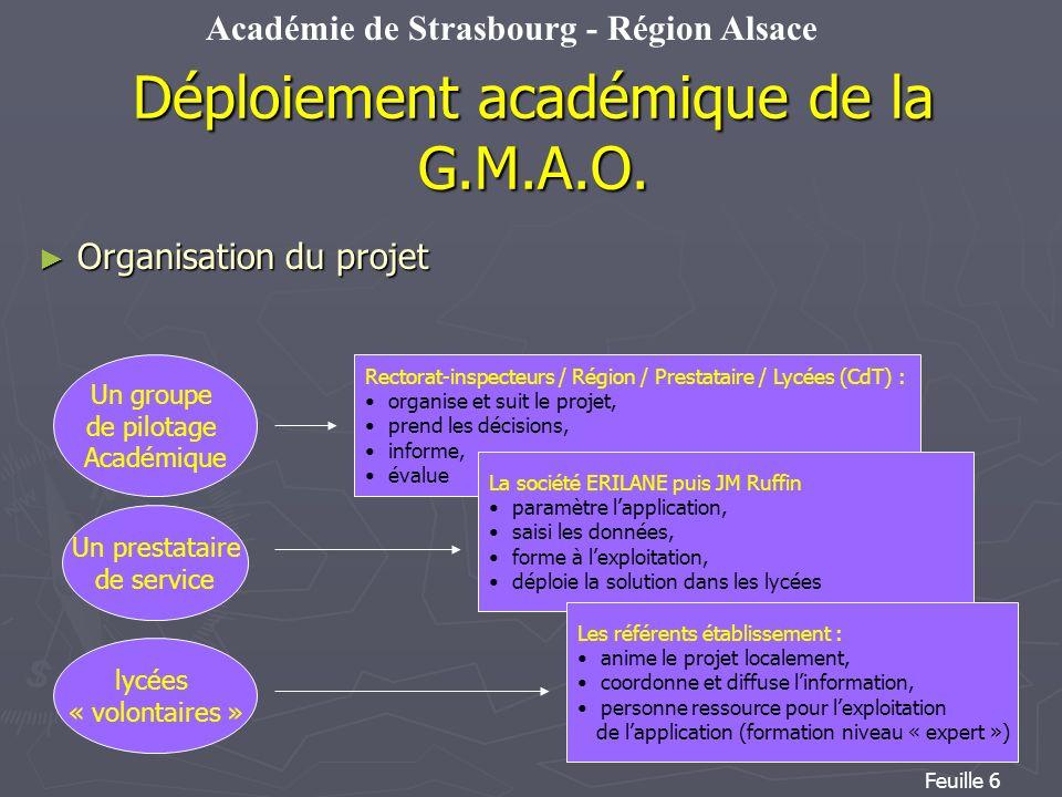 Déploiement académique de la G.M.A.O.