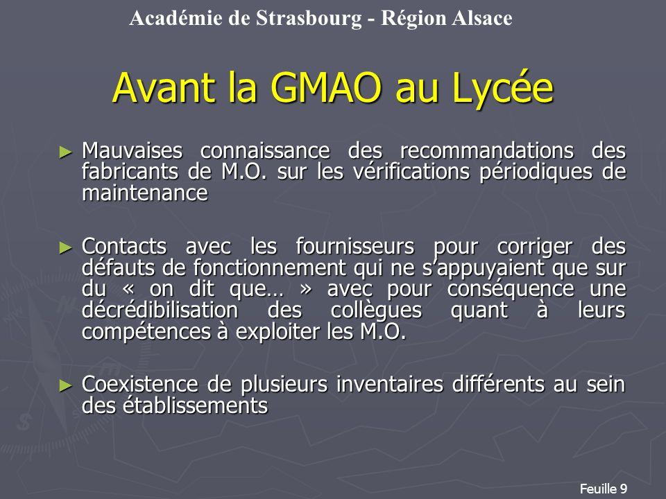 Avant la GMAO au Lycée Mauvaises connaissance des recommandations des fabricants de M.O. sur les vérifications périodiques de maintenance.