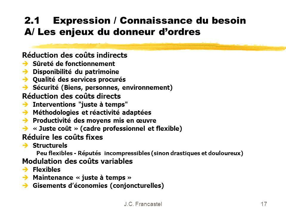 2.1 Expression / Connaissance du besoin A/ Les enjeux du donneur d'ordres