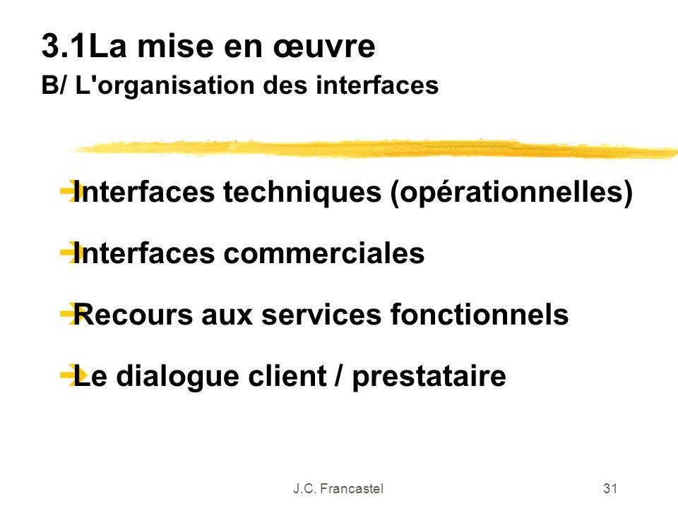 3.1La mise en œuvre Interfaces techniques (opérationnelles)