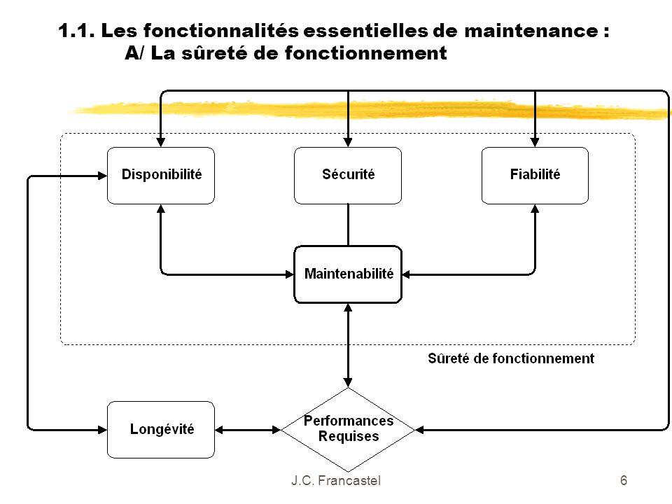 1. 1. Les fonctionnalités essentielles de maintenance :