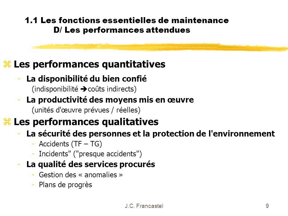 Les performances quantitatives